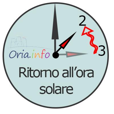 Domenica 30 ottobre cambia l orario torna l ora solare for Ora solare 2016